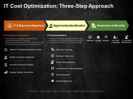It Cost Optimization Three Step Approach Ppt Visual Aids Background Images
