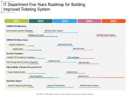 IT Department Five Years Roadmap For Building Improved Ticketing System