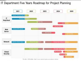 IT Department Five Years Roadmap For Project Planning