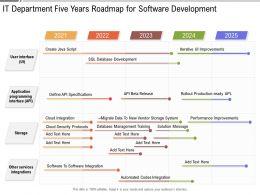 IT Department Five Years Roadmap For Software Development