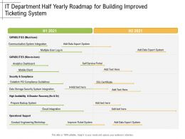 IT Department Half Yearly Roadmap For Building Improved Ticketing System