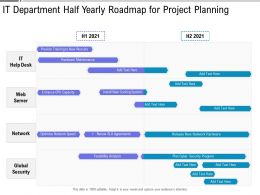 IT Department Half Yearly Roadmap For Project Planning