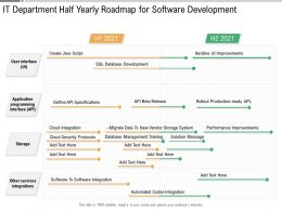 IT Department Half Yearly Roadmap For Software Development