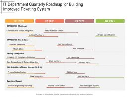 IT Department Quarterly Roadmap For Building Improved Ticketing System