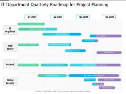 IT Department Quarterly Roadmap For Project Planning