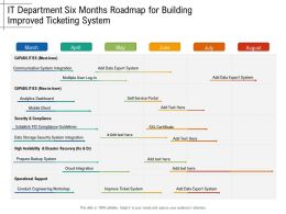 IT Department Six Months Roadmap For Building Improved Ticketing System