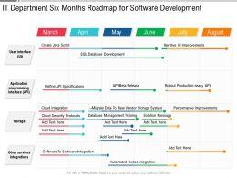 IT Department Six Months Roadmap For Software Development
