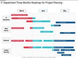 IT Department Three Months Roadmap For Project Planning