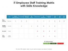 It Employee Staff Training Matrix With Skills Knowledge