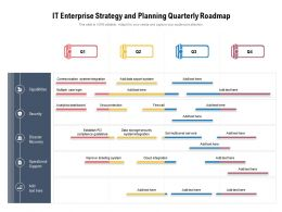 IT Enterprise Strategy And Planning Quarterly Roadmap