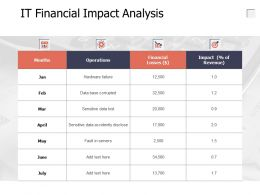 It Financial Impact Analysis Technology Ppt Powerpoint Presentation Diagram Ppt