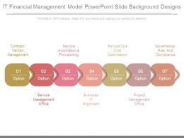 It Financial Management Model Powerpoint Slide Background Designs