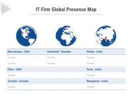 IT Firm Global Presence Map