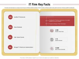 It Firm Key Facts New Technologies Ppt Powerpoint Presentation Summary