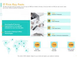 IT Firm Key Facts Qualified Powerpoint Presentation Slides