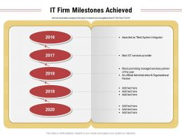 It Firm Milestones Achieved 2016 To 2020 Years Ppt Powerpoint Presentation Model