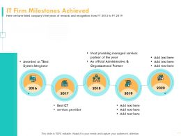 IT Firm Milestones Achieved Partner Ppt Powerpoint Presentation Guide