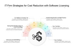 IT Firm Strategies For Cost Reduction With Software Licensing