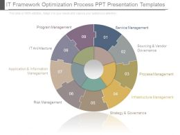 It Framework Optimization Process Ppt Presentation Templates