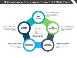 It Governance Focus Areas Powerpoint Slide Deck