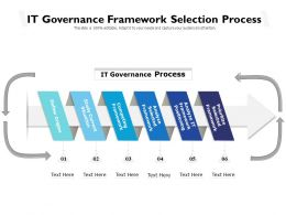 IT Governance Framework Selection Process