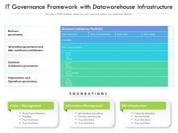 IT Governance Framework With Datawarehouse Infrastructure
