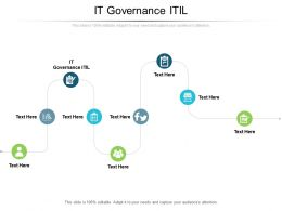 IT Governance Itil Ppt Powerpoint Presentation Layouts Icons Cpb