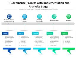 IT Governance Process With Implementation And Analytics Stage