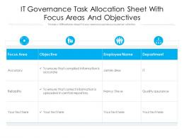 IT Governance Task Allocation Sheet With Focus Areas And Objectives
