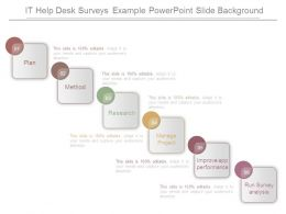 It Help Desk Surveys Example Powerpoint Slide Background