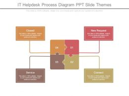 It Helpdesk Process Diagram Ppt Slide Themes