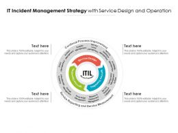 IT Incident Management Strategy With Service Design And Operation