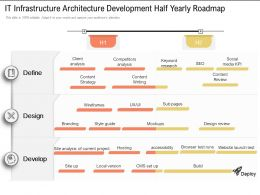 IT Infrastructure Architecture Development Half Yearly Roadmap