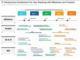 IT Infrastructure Architecture Five Year Roadmap With Milestones And Products