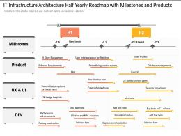 IT Infrastructure Architecture Half Yearly Roadmap With Milestones And Products