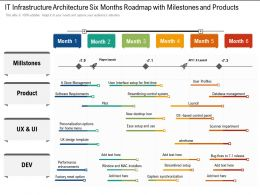IT Infrastructure Architecture Six Months Roadmap With Milestones And Products