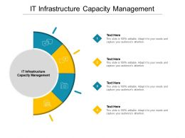 IT Infrastructure Capacity Management Ppt Powerpoint Presentation Summary Display Cpb