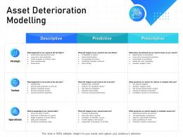 IT Infrastructure Management Asset Deterioration Modelling Ppt Powerpoint Layouts