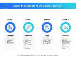 IT Infrastructure Management Asset Management Decision Journey Ppt Powerpoint Show