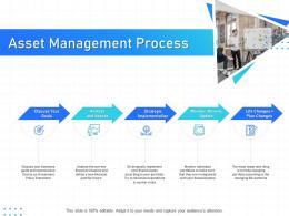 IT Infrastructure Management Asset Management Process Goals Ppt Powerpoint Model Show