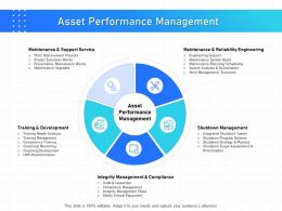 IT Infrastructure Management Asset Performance Management Ppt Powerpoint Skills