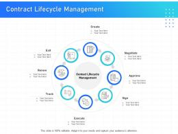 IT Infrastructure Management Contract Lifecycle Management Ppt Powerpoint Presentation Layouts