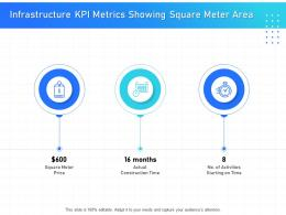 IT Infrastructure Management Infrastructure KPI Metrics Showing Square Meter Area Ppt Designs