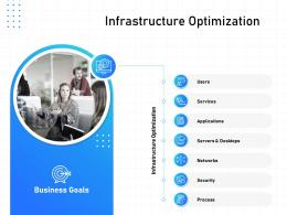 IT Infrastructure Management Infrastructure Optimization Ppt Powerpoint Presentation Ideas