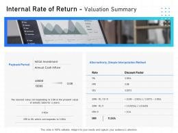IT Infrastructure Management Internal Rate Of Return Valuation Summary Ppt Powerpoint Gridlines