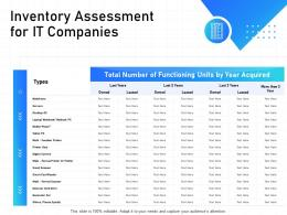 IT Infrastructure Management Inventory Assessment For IT Companies Ppt Powerpoint Icon Objects