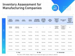 IT Infrastructure Management Inventory Assessment For Manufacturing Companies Ppt Diagrams