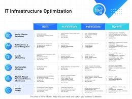 IT Infrastructure Management IT Infrastructure Optimization Ppt Powerpoint Presentation Ideas