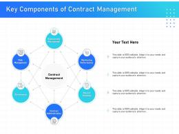 IT Infrastructure Management Key Components Of Contract Management Ppt Powerpoint Formats