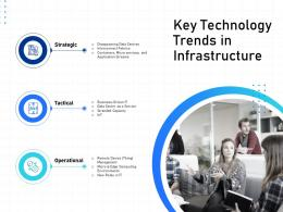 IT Infrastructure Management Key Technology Trends In Infrastructure Ppt Powerpoint Summary Rules